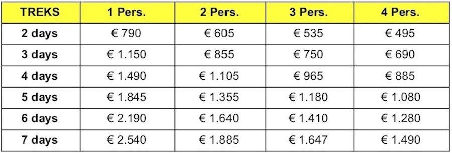 Prices All Inclusive